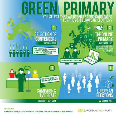 GreenPrimary